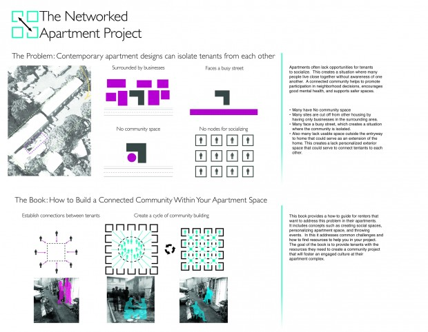 Networked Apartment Project