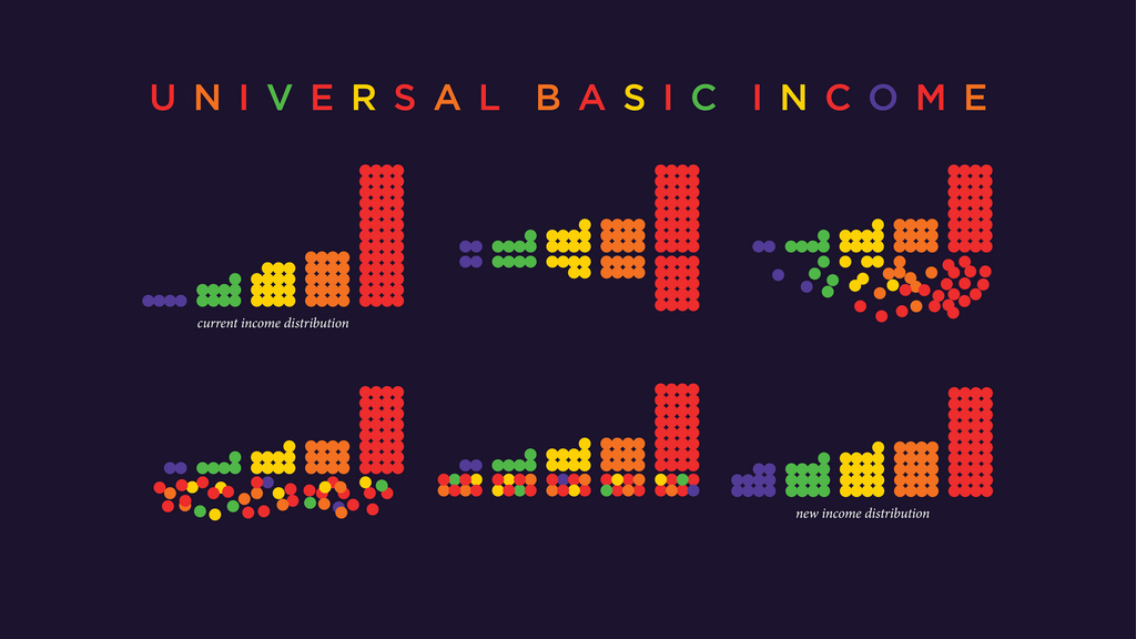 Lessons from the Practice of Basic Income