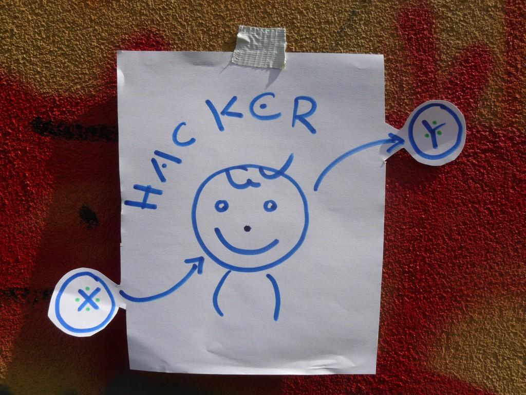 The Open Source Circular City – A SCENARIO for City Hackers
