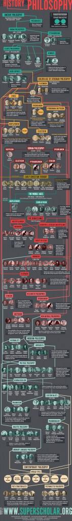 genealogías-de-la-historia-de-la-filosofía